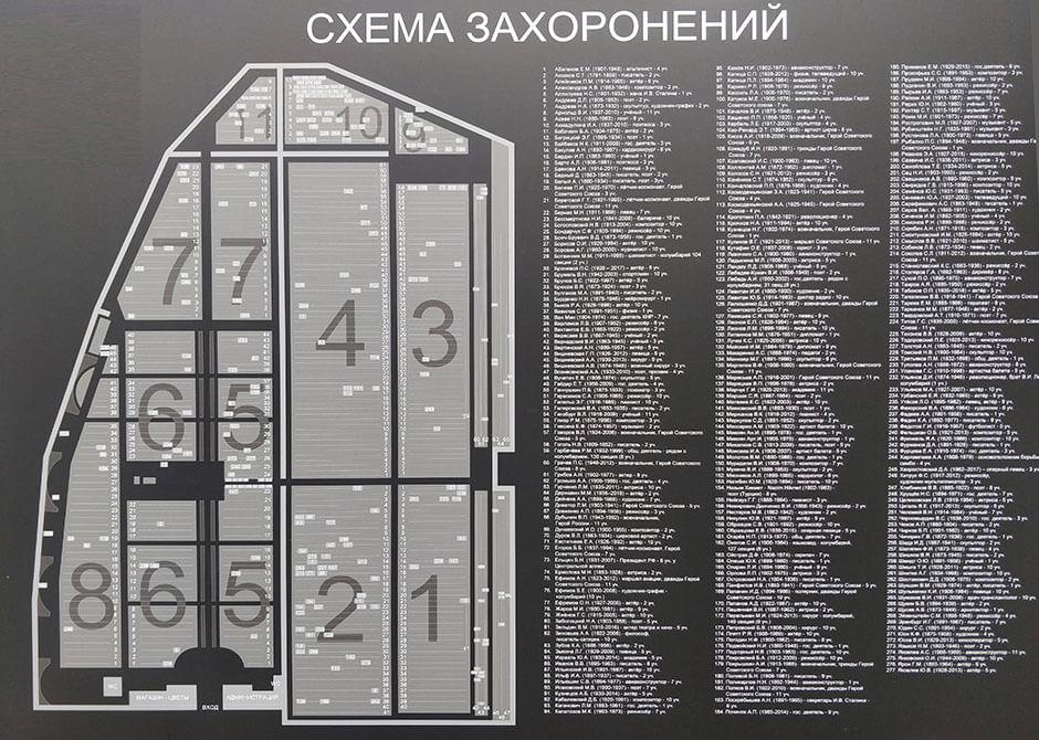 Новодевичье кладбище. Фото 2