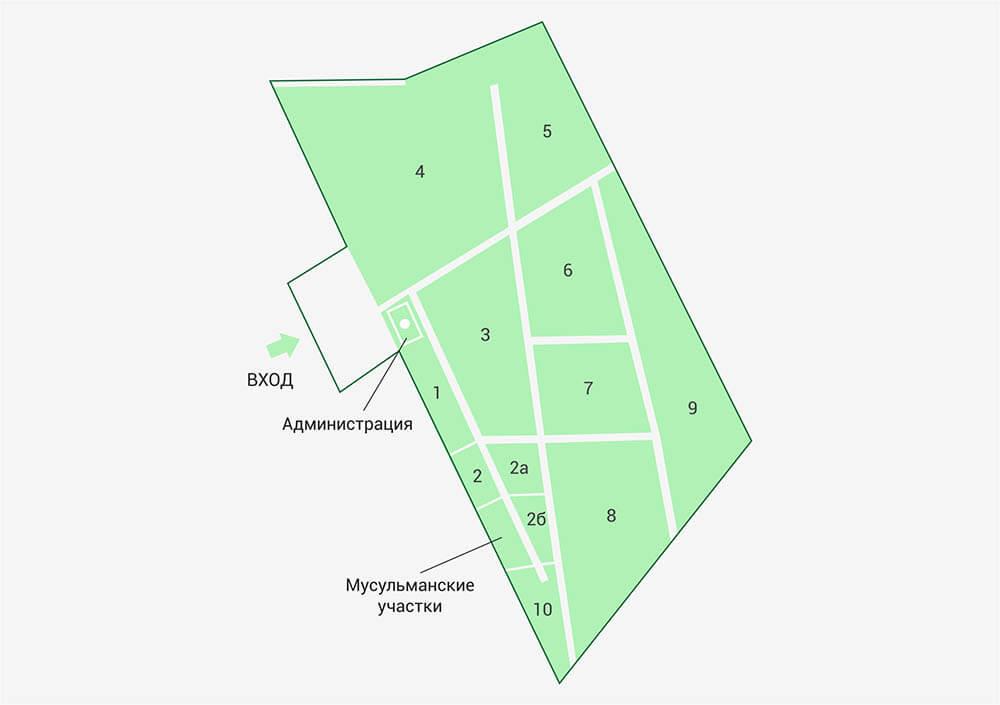 Новое Ногинское кладбище схема расположения участков