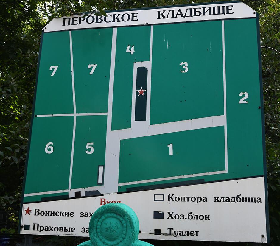 Перовское кладбище. Фото 2