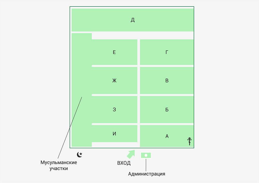Родниковское кладбище схема расположения участков