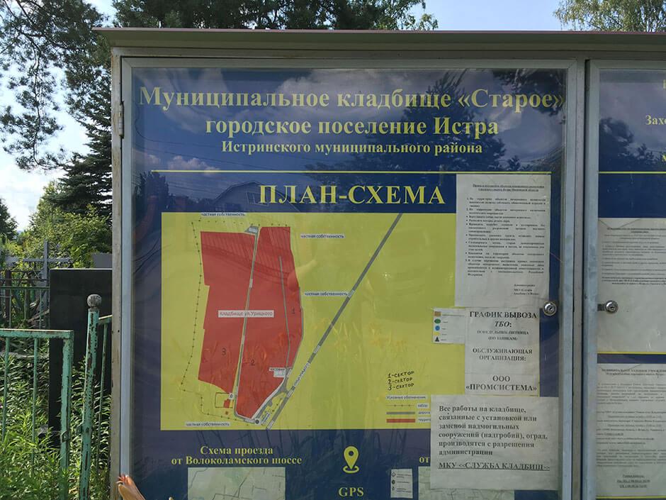 Старое кладбище (Истра). Фото 3